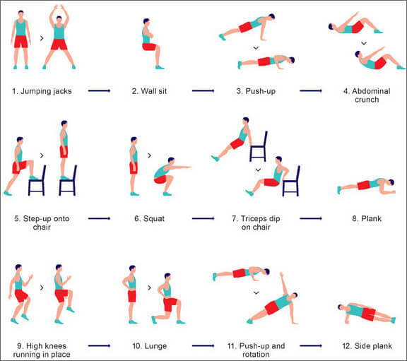 otthoni testedzes gyakorlatok